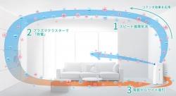 Màng lọc HEPA và cách vệ sinh màng lọc máy lọc không khí đúng cách
