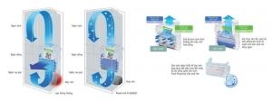 Tìm hiểu công nghệ làm lạnh Frost Recycling của tủ lạnh Hitachi